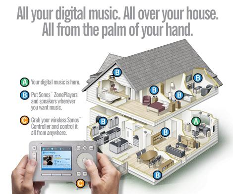 multi room audio and the digital home vision living. Black Bedroom Furniture Sets. Home Design Ideas