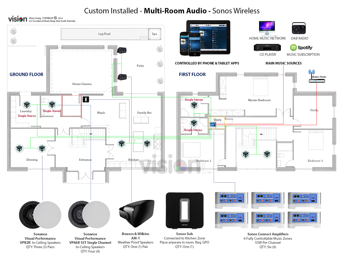 Multi Room Stereo Wiring Diagram Just Wirings Crutchfield Diagrams Tv Multiroom Audio And Video Vision Living Direct Satellite Subwoofer