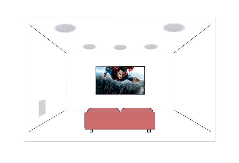 Home Theatre Installations